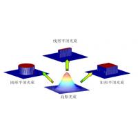 surlaser 微光学 衍射器件 光栅 波分复用/解复用器