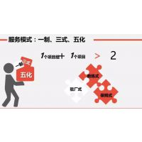 中国制造型企业管理三大咨询模式