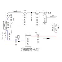 依米康精密空调CH系列 精密冷冻水型