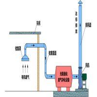 松原市光氧催化设备 塑料厂排放废气处理设备