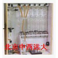 中西供奥氏气体分析仪 型号:VF23-SB9801库号:M385423