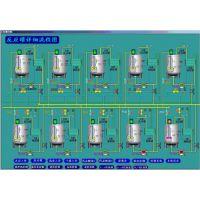 硫铁矿制酸行业DCS集散系统或PLC系统集成