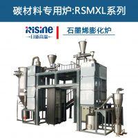 RSMXL 系列石墨烯生产设备 膨胀石墨烯中试