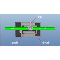 FZ-CONV型氮氧化物转换器