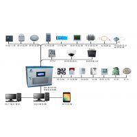 新美诺配电环境智能监控系统