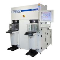 Trymax 半导体 去胶剥离、灰化设备 等离子去胶机NEO3000系列