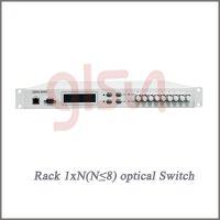 glsun光开关 光开关厂家 桂林光隆1xN(N≤8)机架光开关 光选路器 选光器