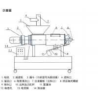 贵州多功能粪便处理机 猪粪鸭粪脱水挤压机