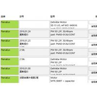 汉达森销售Parvalux电机型号MTR.3000T