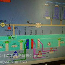 暖通中央空调空调箱自控系统