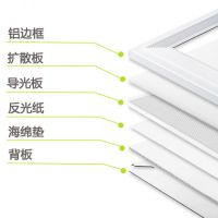 LED 面板灯 超薄平板灯 加工制作