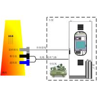 爱默里砖瓦窑烟气在线监测系统
