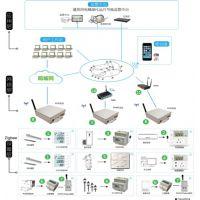 无线智能温控器、无线智能计量温控器、无线温控器、无线液晶温控器、中央空调计费系统