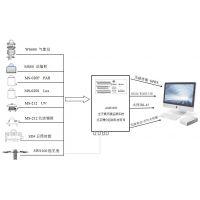 AMS1000 户外自动气象监测系统