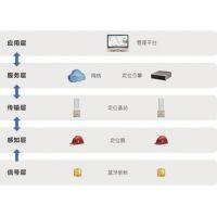 许昌隧道施工人员定位系统/设备安装公司