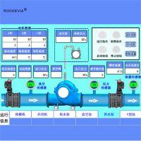 雨水泵站远程测控方案无人值守泵站监控系统污水远程控制系统威盛DDCC1503Z