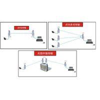 莱安无线网桥宽带传输案例 图传设备 无线数据传输系统