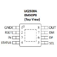 转灯芯片UC2500A,识别协议+可调限流+充满电转灯,多口应用,EMSOP-8封装