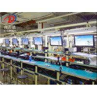 兴万达科技/电子产品sop/esop作业指导书触控一体机/生产车间无纸化管理系统/ESD防静电