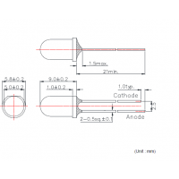 USHIO发光二极管(原Epitex) 870波长 机器视觉