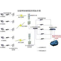 深圳莱安无线网桥LA 3公里无线传输