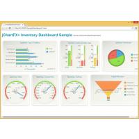 jChartFX Plus Development购买销售,正版软件,代理报价格