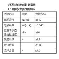 赣州憎水岩棉厂家 管道保温材料