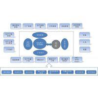防错物料管理系统应用解决方案