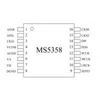供应瑞盟推出用于音频MS5358,具有96kHz 24 位 ADC模转数电路 兼容AKM5358