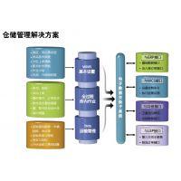 WMS仓储物流管理系统解决方案