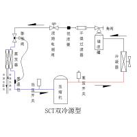 依米康精密空调SCT系列 双冷源型