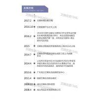 重庆艾美生活管理软件好么 美容院管理软件 艾美生活美容院管理软件