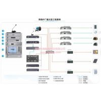 校园广播系统、广播系统、惠智普科技(在线咨询)