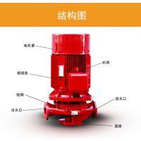 上海贝德泵业xbd5.0/30G-L 22kw自动单级单吸管道泵, 铸铁材质,