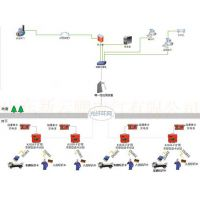 井下人员精准定位系统-煤矿人员定位-矿井人员定位