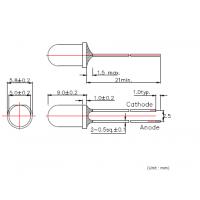USHIO发光二极管(原Epitex) 880波长 机器视觉