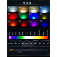 山东回收LED贴片灯珠2835暖白0.2W灯珠