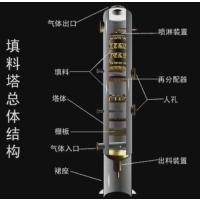 萍乡科隆为您介绍填料塔与板式塔的区别