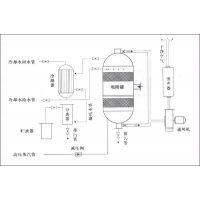 砂轮厂产生废气用什么环保设备砂轮废气处理设备