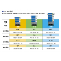 PBZ40-40SR/(CV/CC)/(±0-40V/±0-40A)/菊水智能型双极性电源