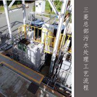 废水处理及中水回用日本三菱化学MBR膜组件60E0025SA