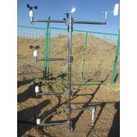 Sensit WE1000 风蚀环境监测系统