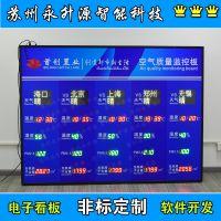 品牌 苏州永升源 型号170621-3SCX 空气质量监测看板 环境噪音温湿度显示屏 扬尘在线监测系
