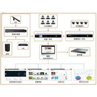 全自动智能录播系统主持人跟踪系统解决方案