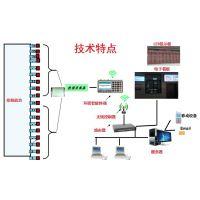 环思织机在线监控、车间MES制造执行管理系统