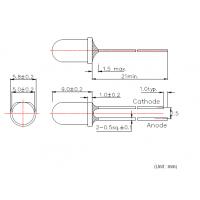 USHIO发光二极管(原Epitex) 940波长 机器视觉