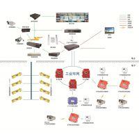 矿用工业视频监控系统