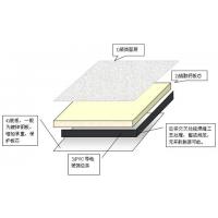 硫酸钙防静电地板 硫酸钙架空地板 硫酸钙地板厂家