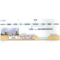 河源工厂地埋式、集装箱污水处理公司