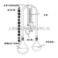 yz100型上海银泽 同时蒸馏萃取仪